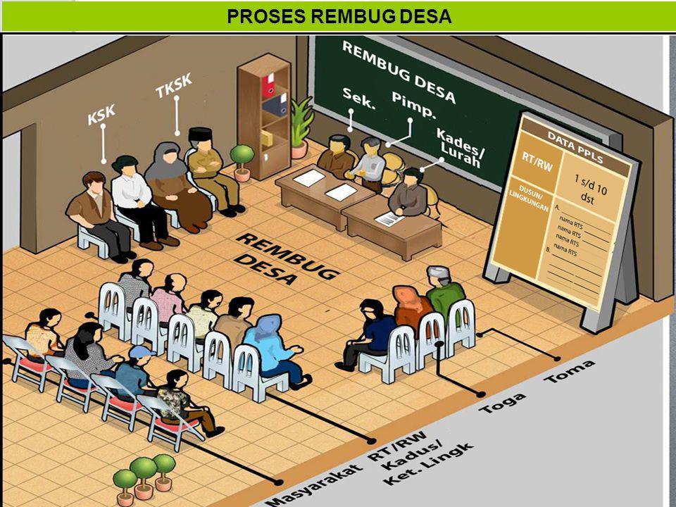 PROSES REMBUG DESA