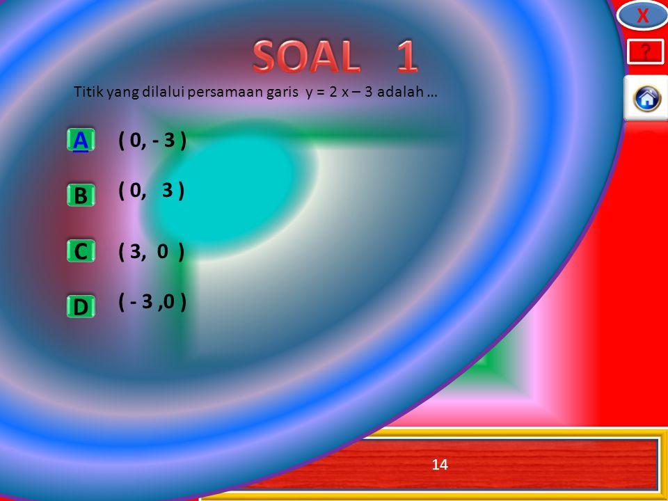 X SOAL 1. Titik yang dilalui persamaan garis y = 2 x – 3 adalah … ( 0, - 3 ) A. ( 0, 3 ) B.