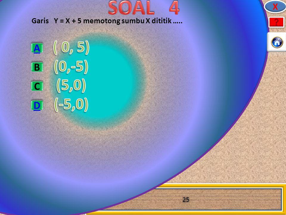 SOAL 4 X Garis Y = X + 5 memotong sumbu X dititik ….. ( 0, 5) A (0,-5) B (5,0) C (-5,0) D 25