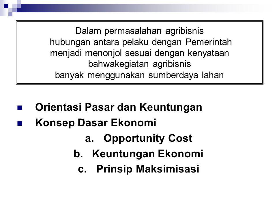 Orientasi Pasar dan Keuntungan Konsep Dasar Ekonomi