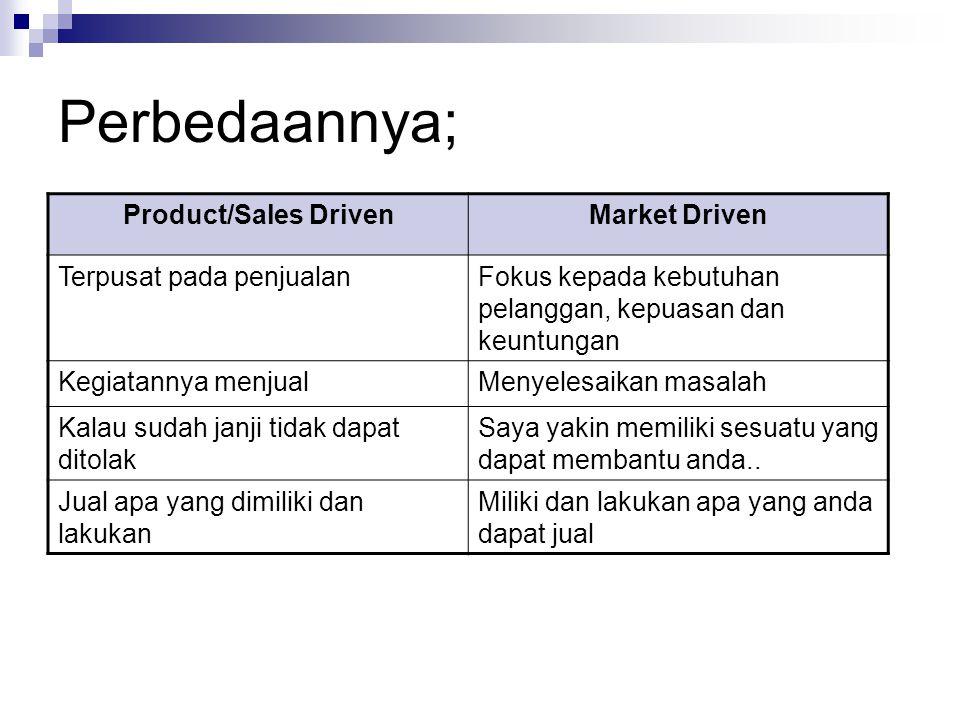 Perbedaannya; Product/Sales Driven Market Driven