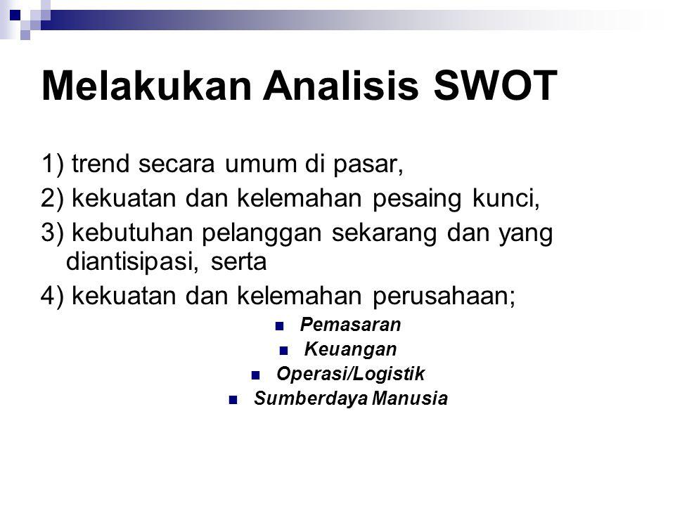 Melakukan Analisis SWOT