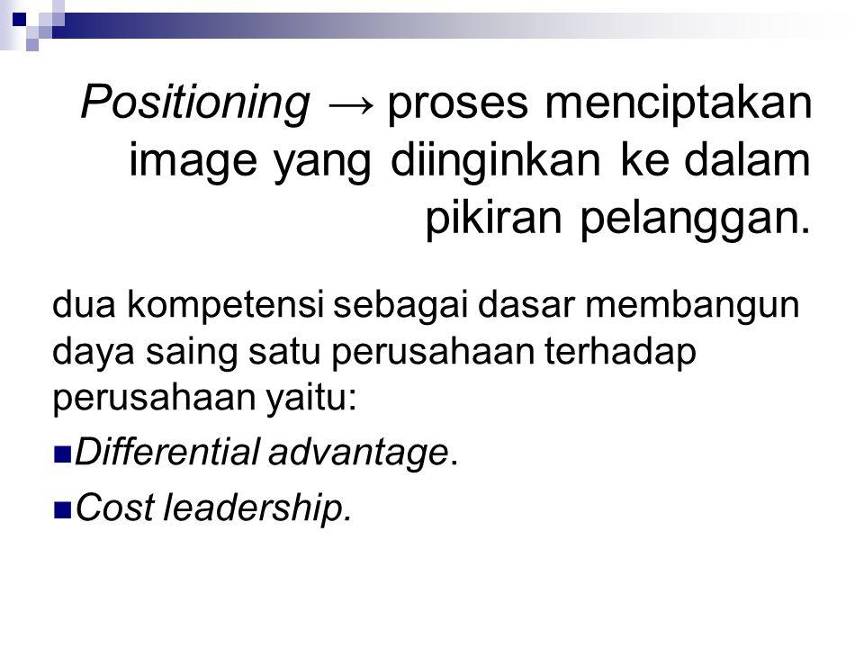 Positioning → proses menciptakan image yang diinginkan ke dalam pikiran pelanggan.