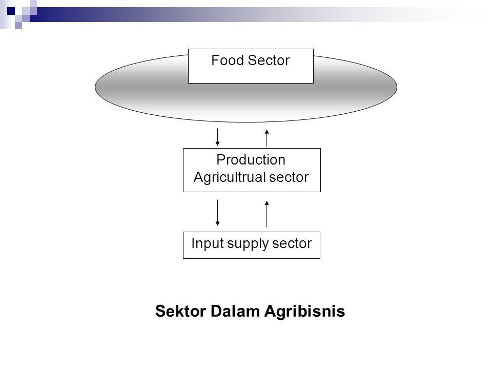 Sektor Dalam Agribisnis