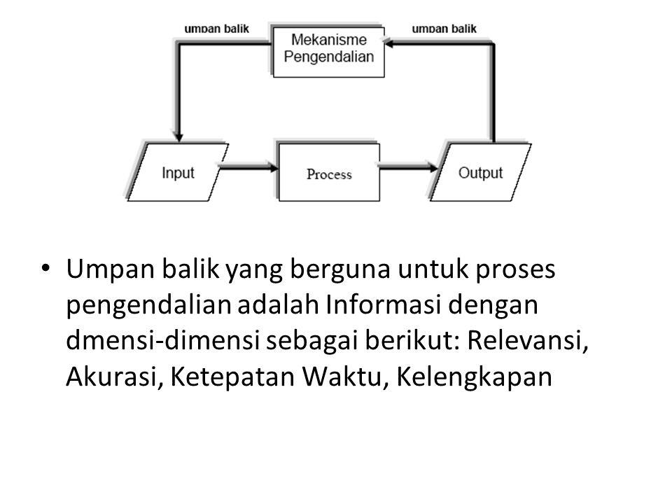 Umpan balik yang berguna untuk proses pengendalian adalah Informasi dengan dmensi-dimensi sebagai berikut: Relevansi, Akurasi, Ketepatan Waktu, Kelengkapan