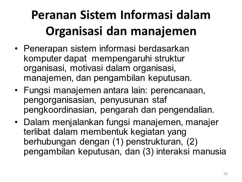 Peranan Sistem Informasi dalam Organisasi dan manajemen