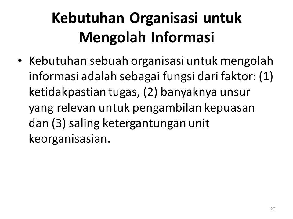 Kebutuhan Organisasi untuk Mengolah Informasi