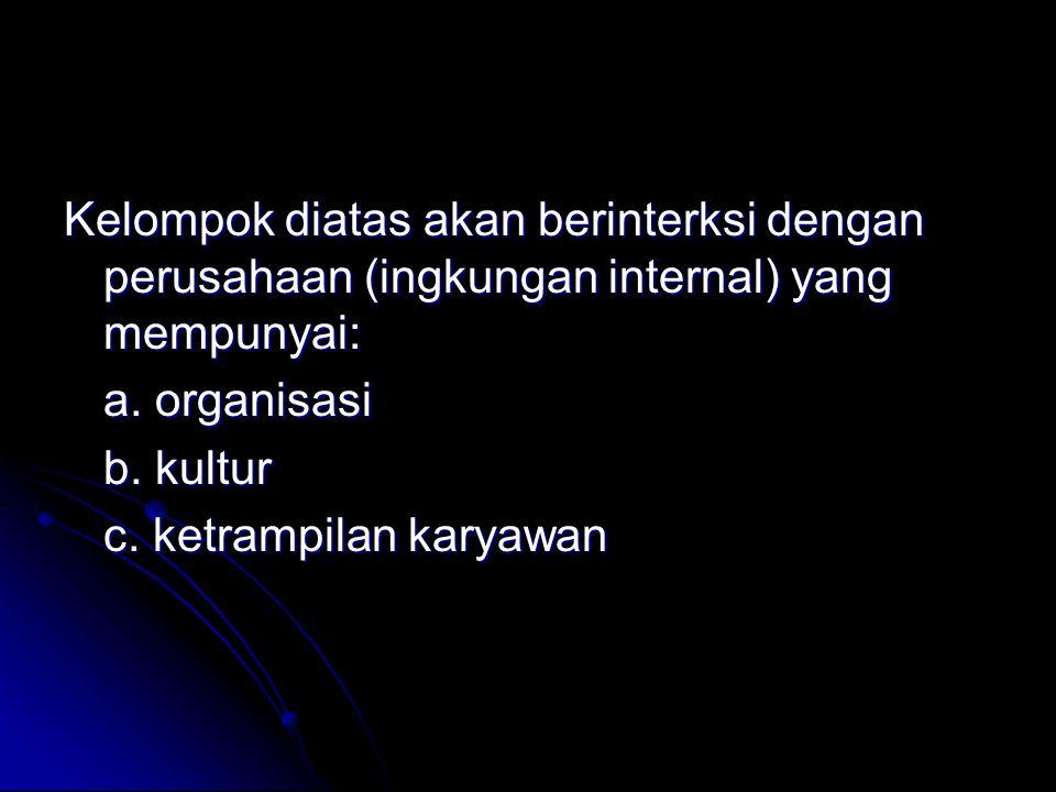 Kelompok diatas akan berinterksi dengan perusahaan (ingkungan internal) yang mempunyai: