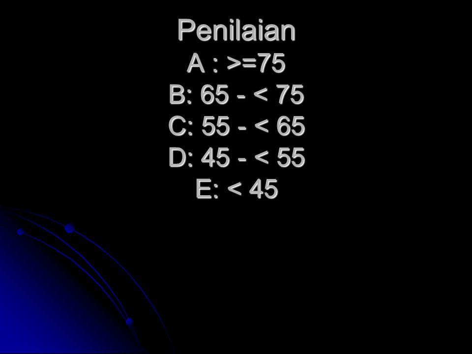 Penilaian A : >=75 B: 65 - < 75 C: 55 - < 65 D: 45 - < 55 E: < 45