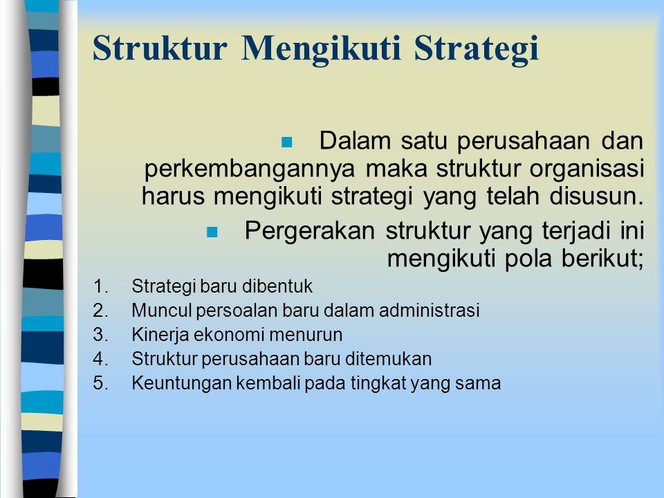 Struktur Mengikuti Strategi