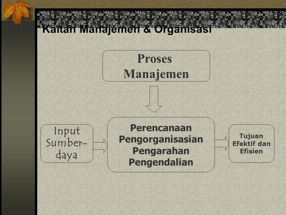 Kaitan Manajemen & Organisasi