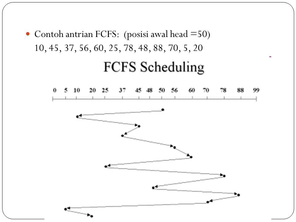 Contoh antrian FCFS: (posisi awal head =50)
