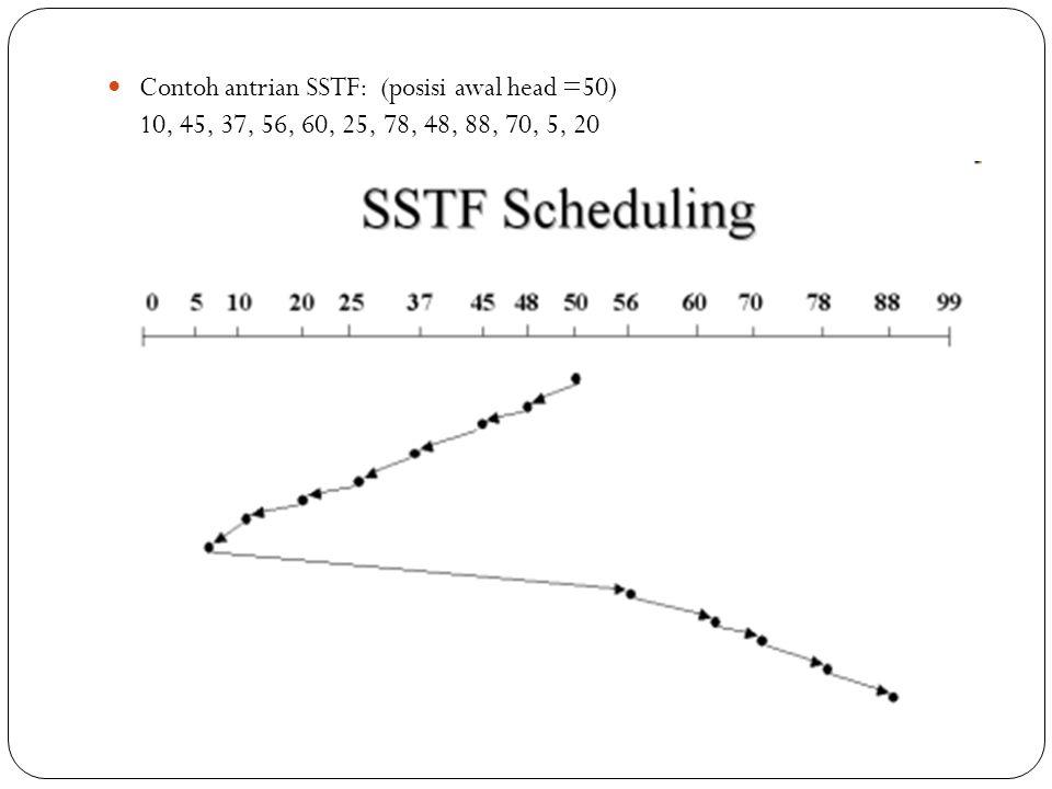 Contoh antrian SSTF: (posisi awal head =50)