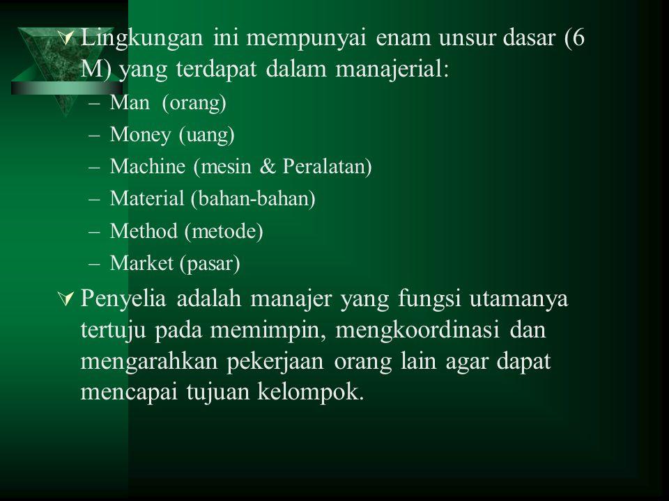Lingkungan ini mempunyai enam unsur dasar (6 M) yang terdapat dalam manajerial: