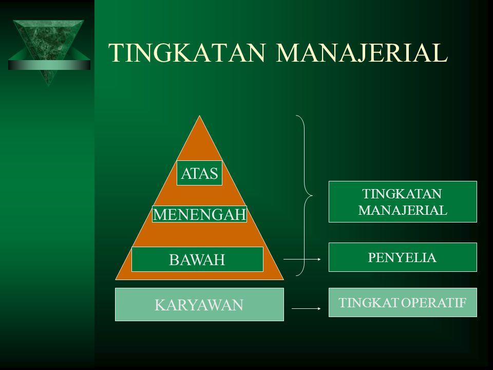 TINGKATAN MANAJERIAL ATAS MENENGAH BAWAH KARYAWAN TINGKATAN MANAJERIAL