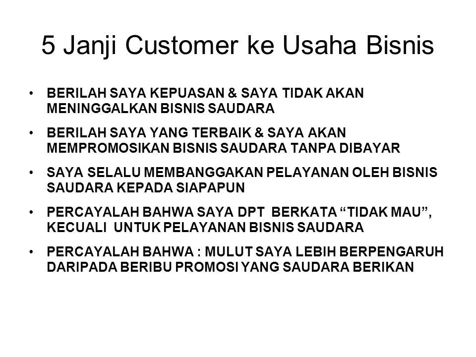 5 Janji Customer ke Usaha Bisnis