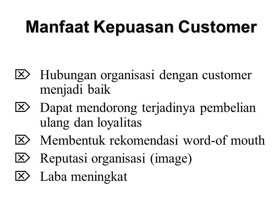 Manfaat Kepuasan Customer