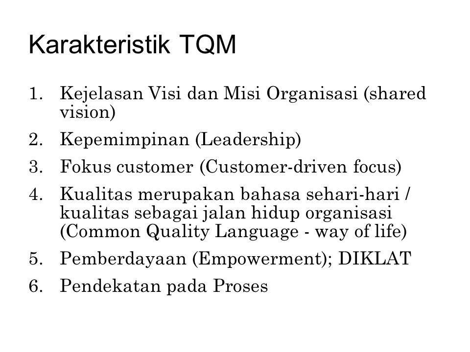 Karakteristik TQM Kejelasan Visi dan Misi Organisasi (shared vision)