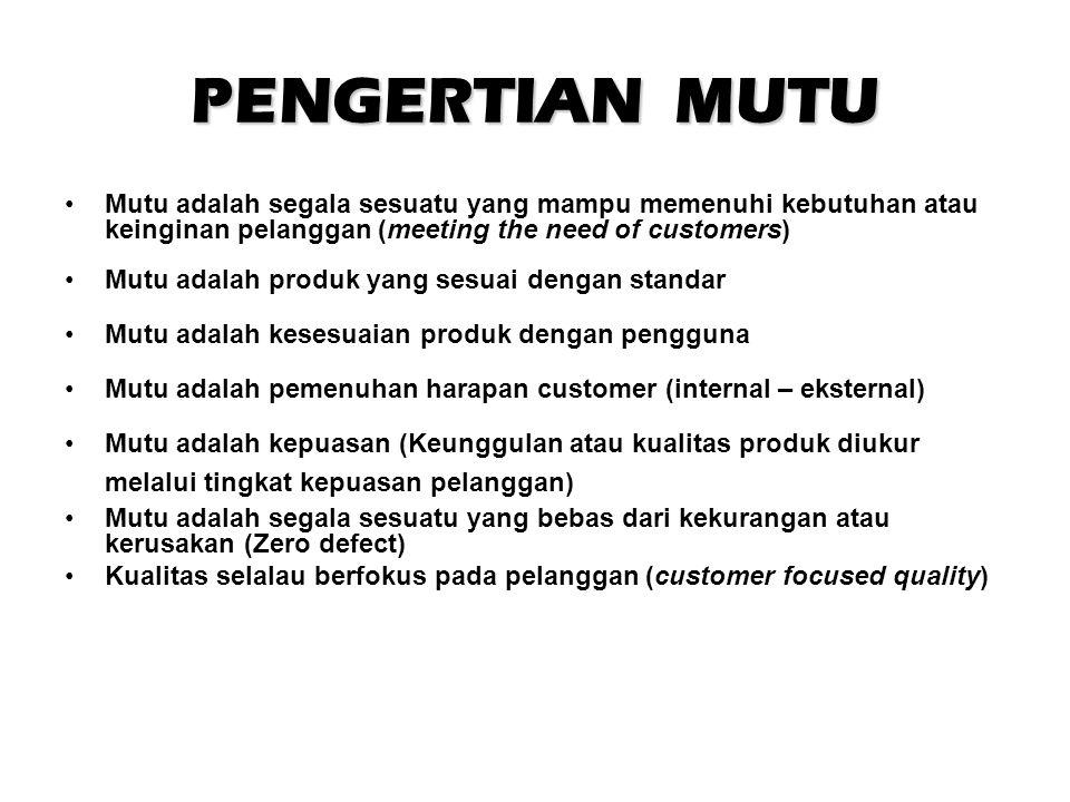 PENGERTIAN MUTU Mutu adalah segala sesuatu yang mampu memenuhi kebutuhan atau keinginan pelanggan (meeting the need of customers)