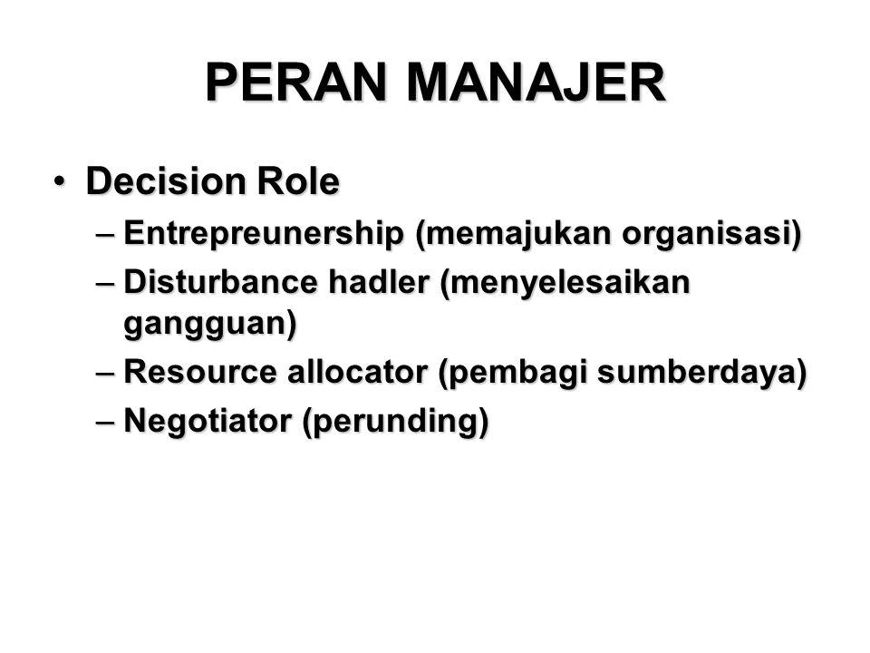 PERAN MANAJER Decision Role Entrepreunership (memajukan organisasi)