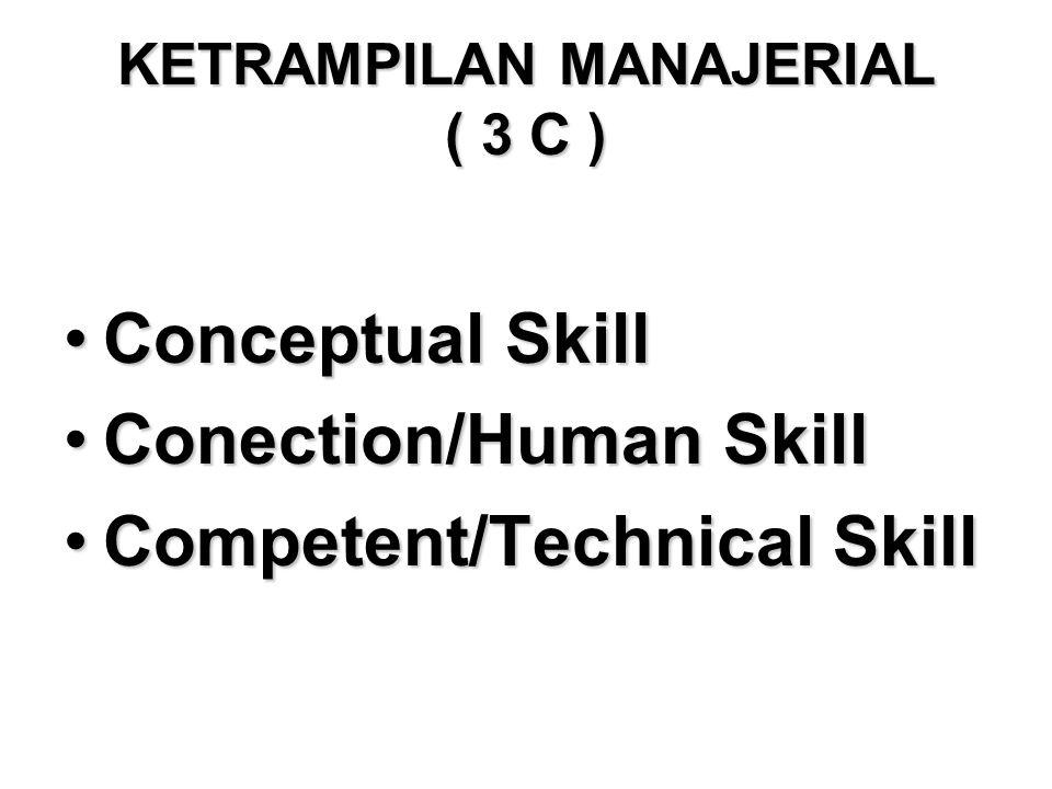 KETRAMPILAN MANAJERIAL ( 3 C )