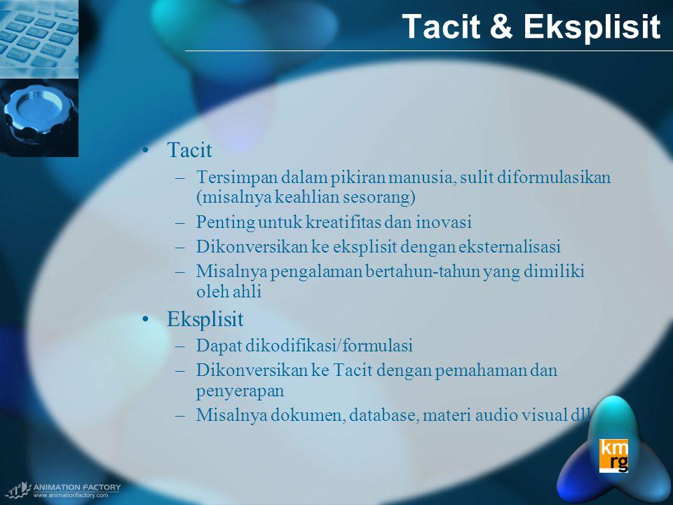 Tacit & Eksplisit Tacit Eksplisit