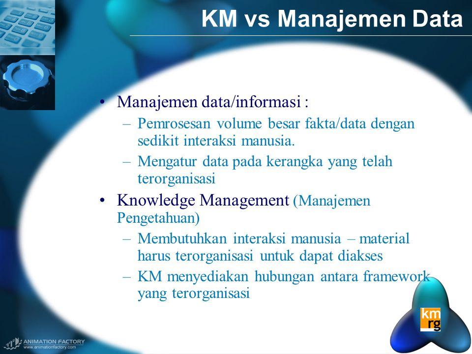 KM vs Manajemen Data Manajemen data/informasi :