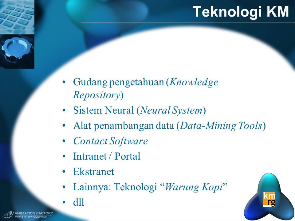 Teknologi KM Gudang pengetahuan (Knowledge Repository)