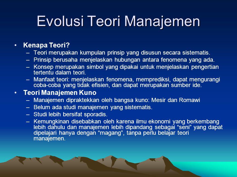 Evolusi Teori Manajemen