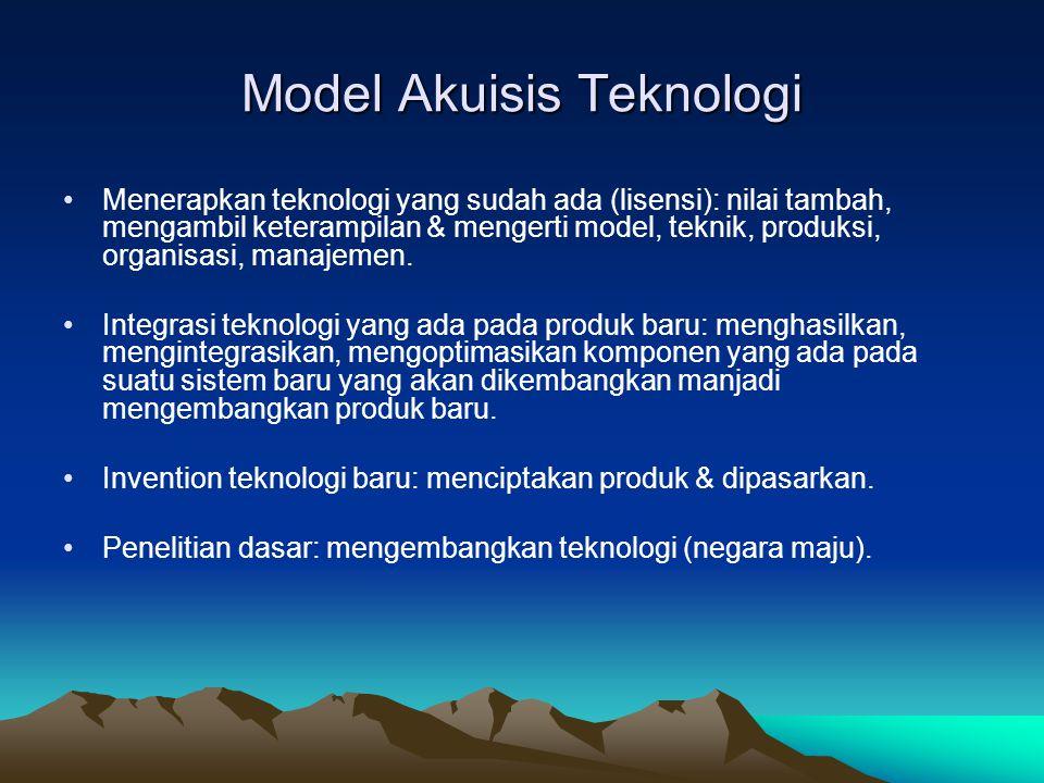 Model Akuisis Teknologi