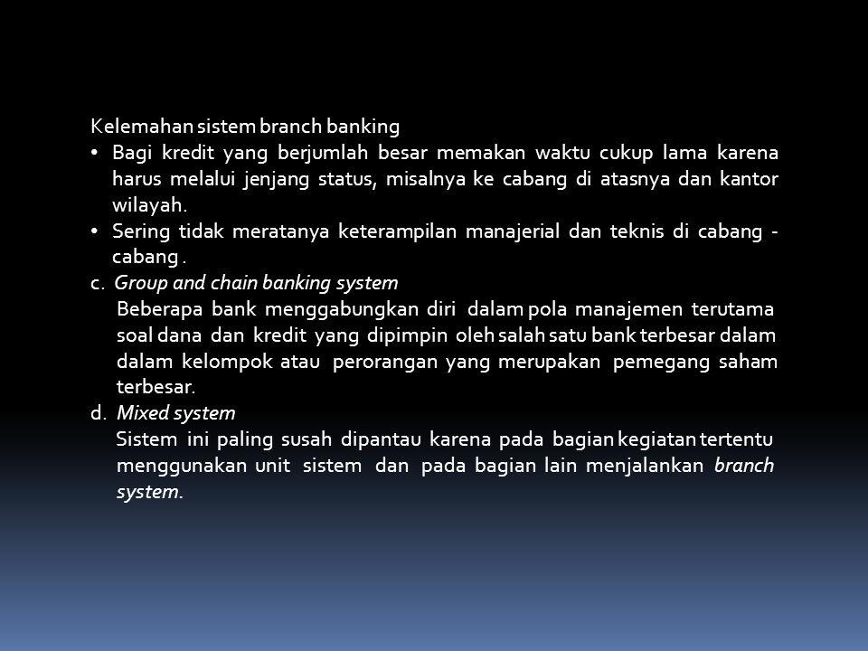 Kelemahan sistem branch banking
