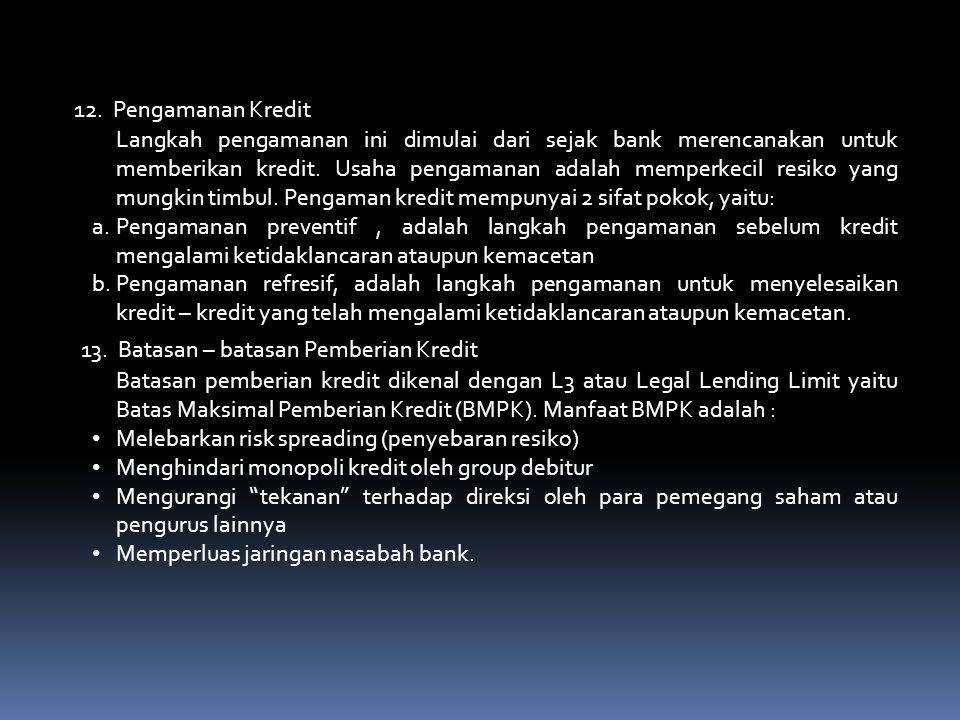 12. Pengamanan Kredit