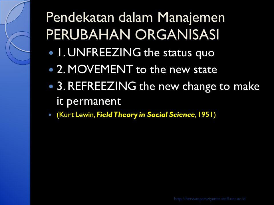 Pendekatan dalam Manajemen PERUBAHAN ORGANISASI