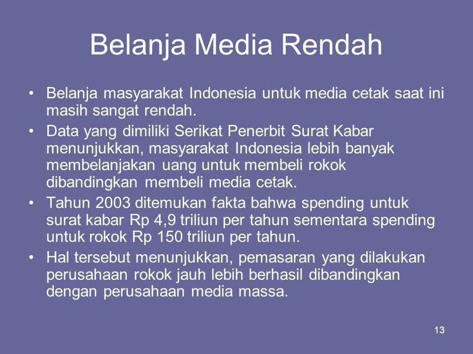 Belanja Media Rendah Belanja masyarakat Indonesia untuk media cetak saat ini masih sangat rendah.