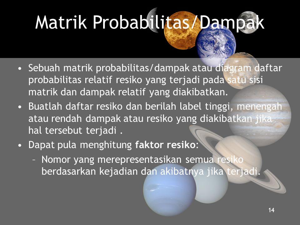Matrik Probabilitas/Dampak