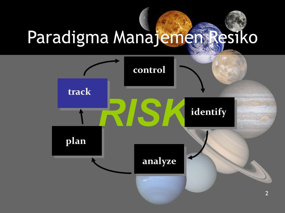 Paradigma Manajemen Resiko