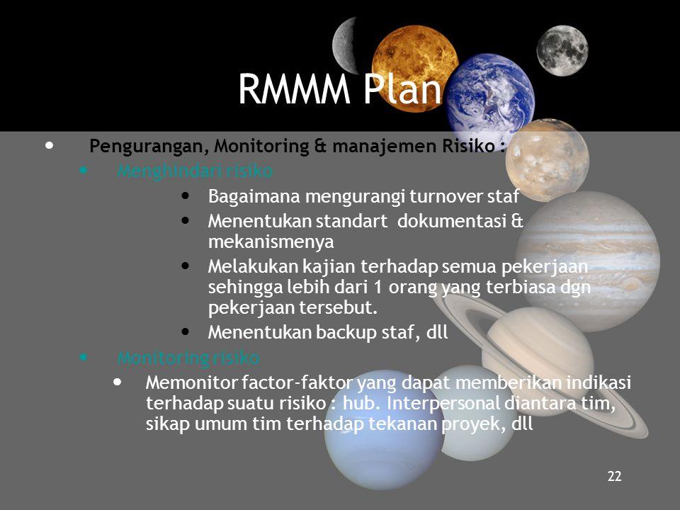 RMMM Plan Pengurangan, Monitoring & manajemen Risiko :