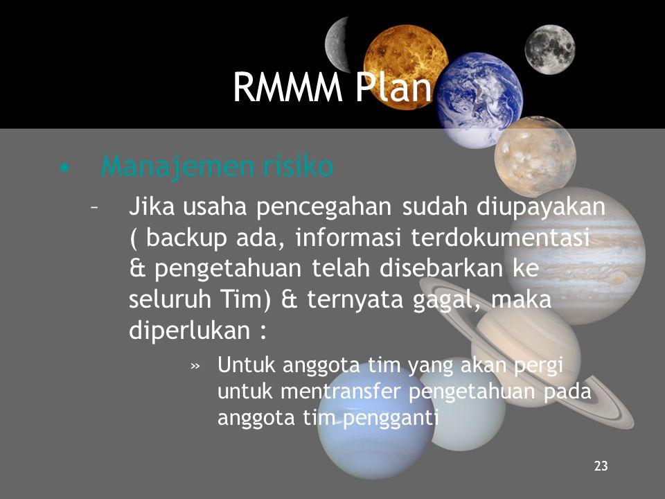 RMMM Plan Manajemen risiko
