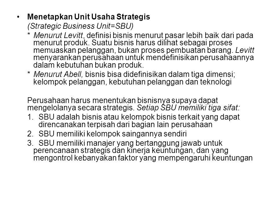 Menetapkan Unit Usaha Strategis