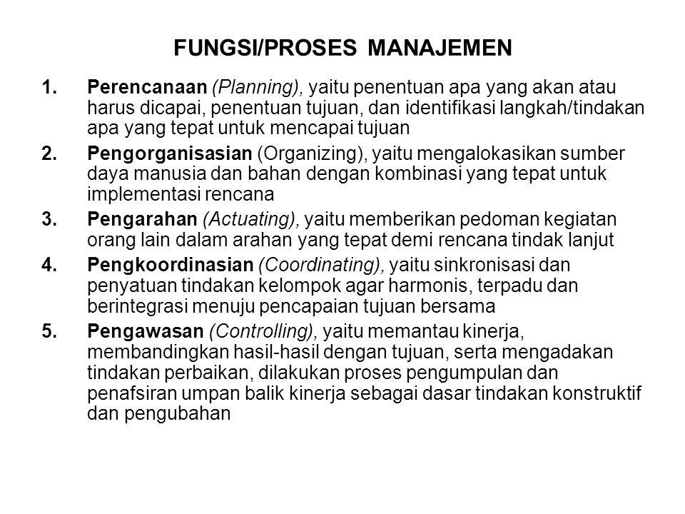 FUNGSI/PROSES MANAJEMEN