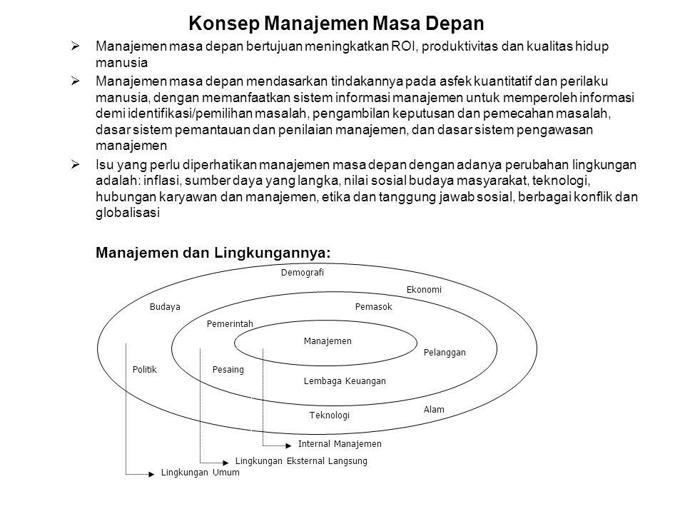 Konsep Manajemen Masa Depan