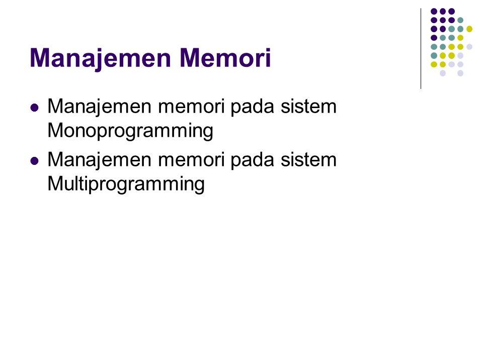 Manajemen Memori Manajemen memori pada sistem Monoprogramming
