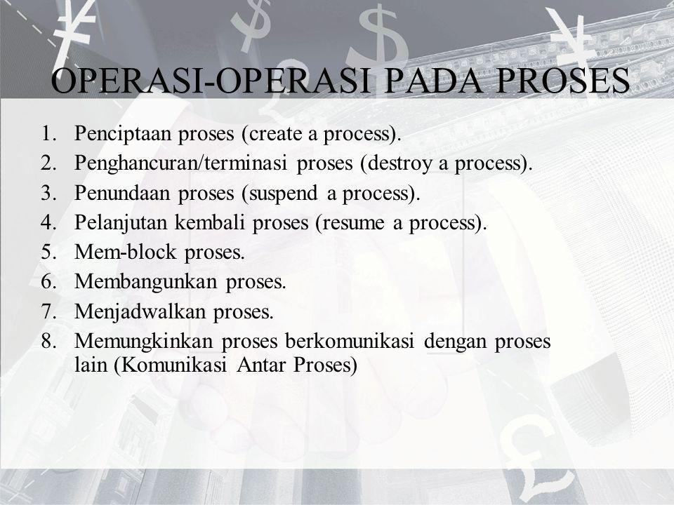 OPERASI-OPERASI PADA PROSES