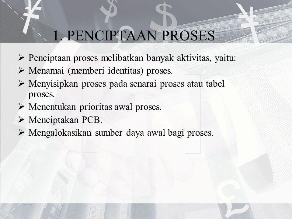 1. PENCIPTAAN PROSES Penciptaan proses melibatkan banyak aktivitas, yaitu: Menamai (memberi identitas) proses.