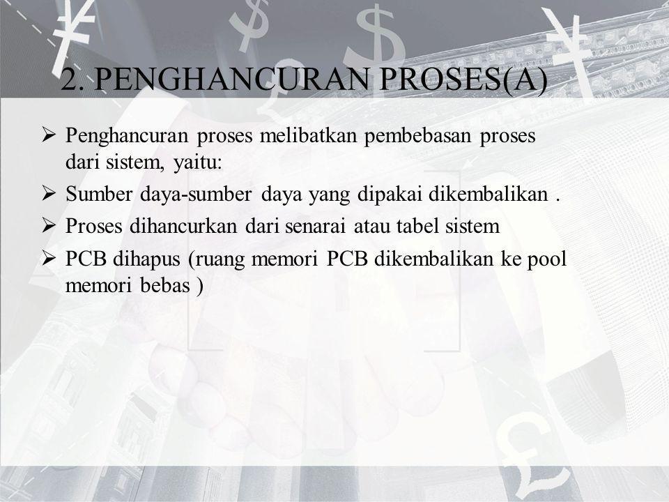 2. PENGHANCURAN PROSES(A)