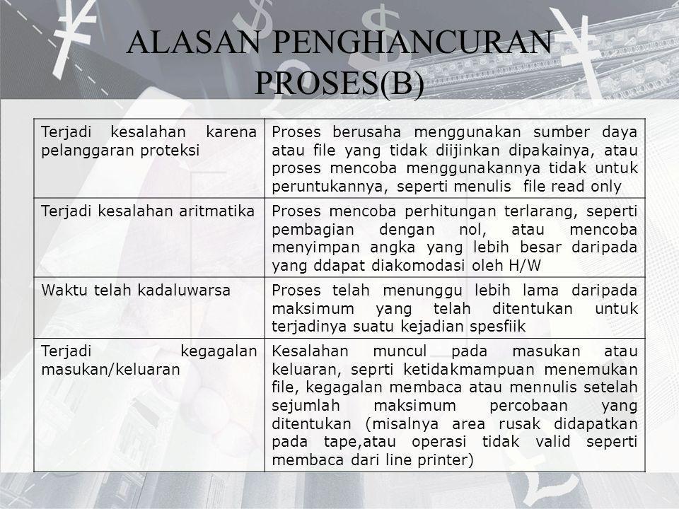 ALASAN PENGHANCURAN PROSES(B)