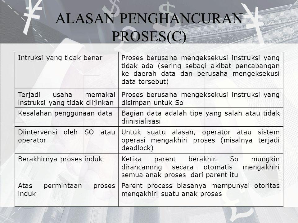 ALASAN PENGHANCURAN PROSES(C)
