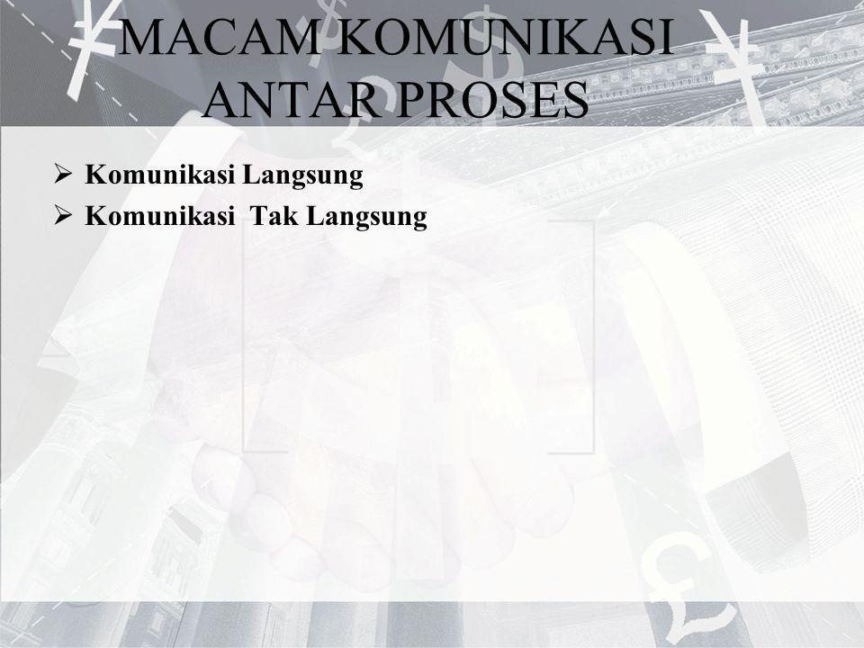 MACAM KOMUNIKASI ANTAR PROSES