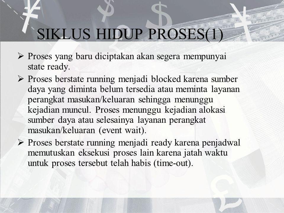 SIKLUS HIDUP PROSES(1) Proses yang baru diciptakan akan segera mempunyai state ready.