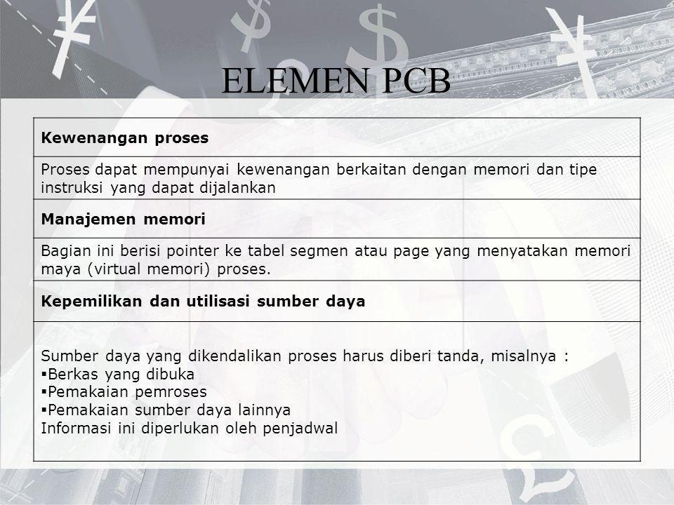 ELEMEN PCB Kewenangan proses